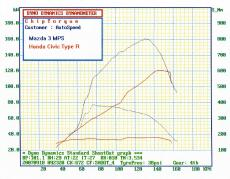 dyno-graph.jpg
